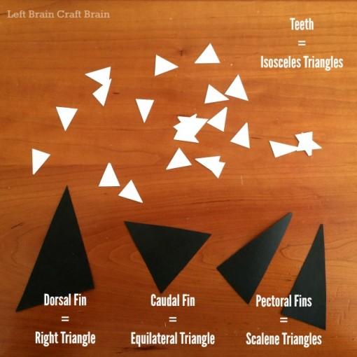 shark play dough triangle types left brain craft brain
