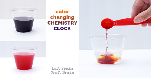 Color Changing Chemistry Clock Left Brain Craft Brain FB