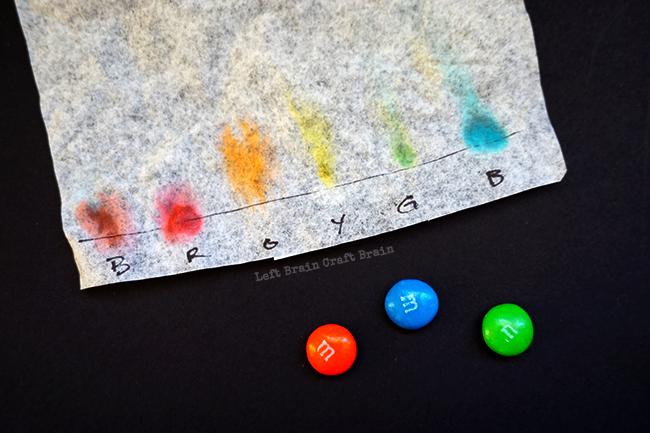 candy-chromatography-left-brain-craft-brain