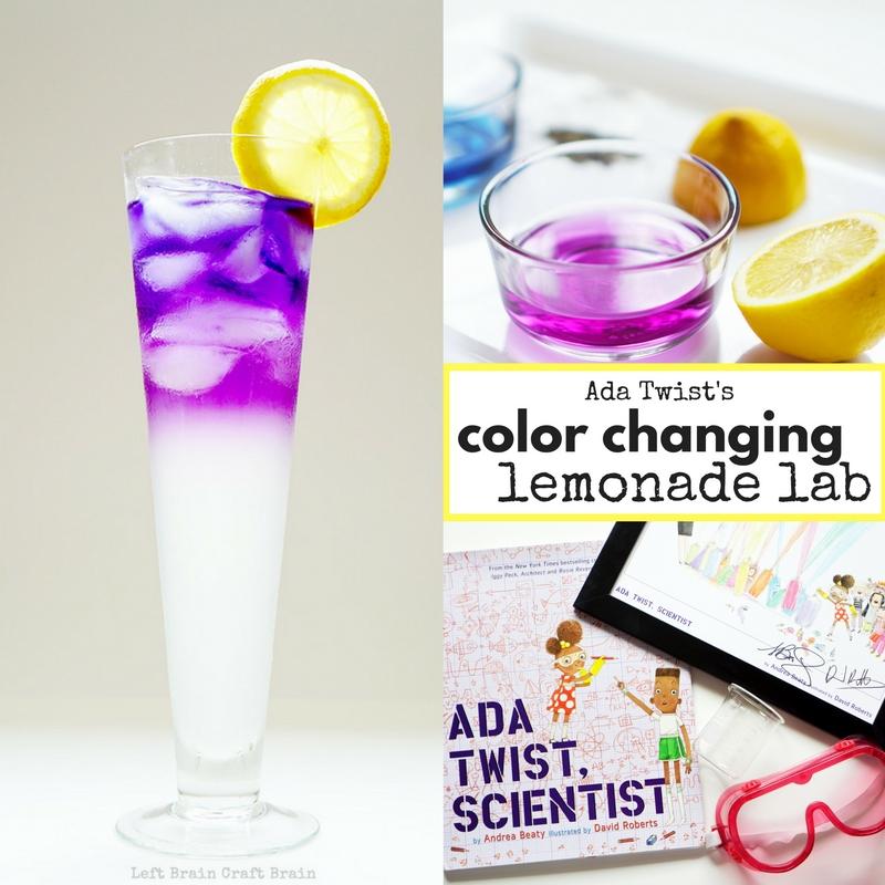 Color Changing Lemonade Lab