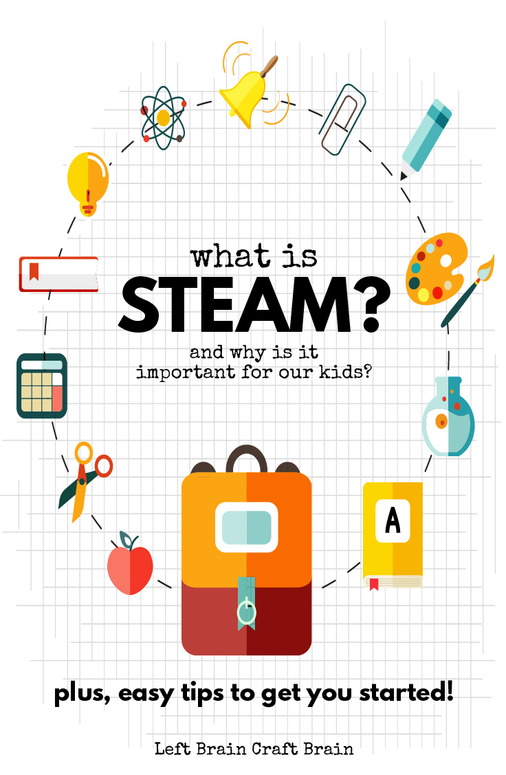 Learn what is STEAM (science, technology, engineering, art & math) and why STEAM is important for our kids & quick steps to get started with STEAM!