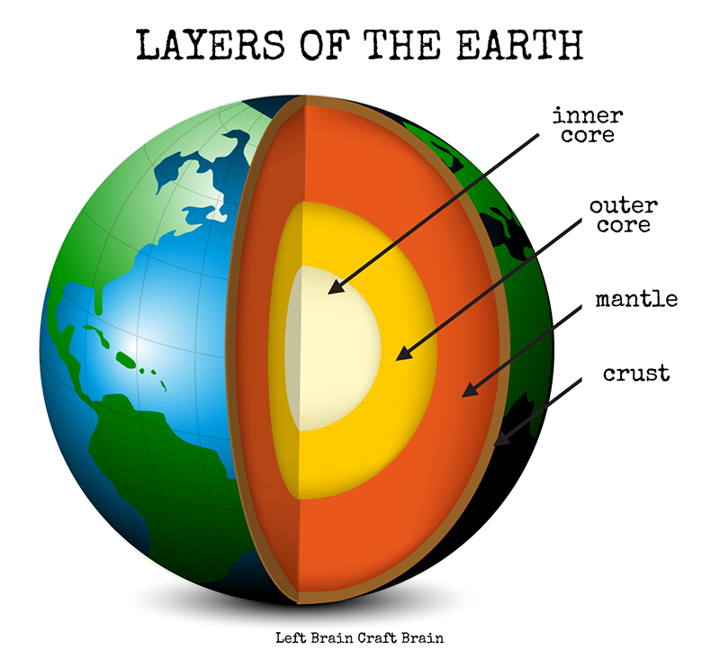 Layers of the Earth Diagram 800 layers of the earth pudding cups left brain craft brain