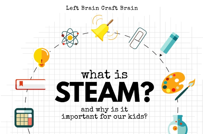 What is STEAM and Why is it Important? - Left Brain Craft Brain