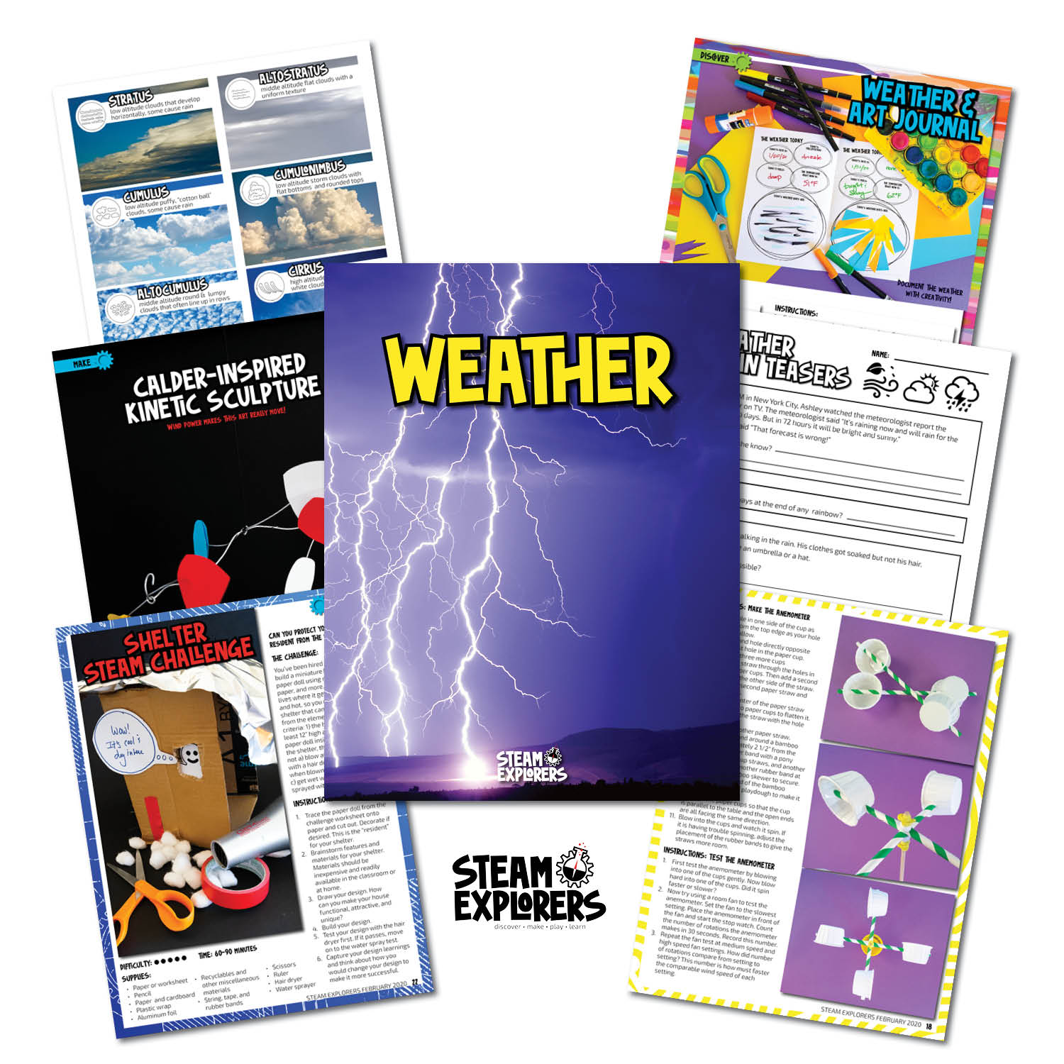 Weather Ind EBook Whats Inside 1500x1500